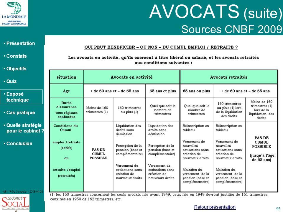 AVOCATS (suite) Sources CNBF 2009