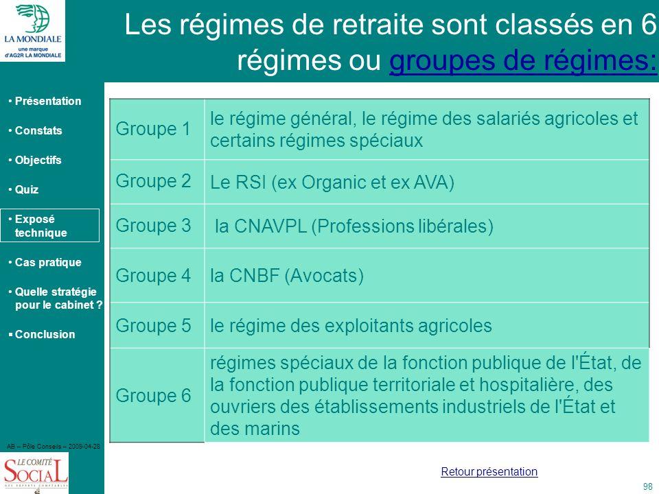 Les régimes de retraite sont classés en 6 régimes ou groupes de régimes: