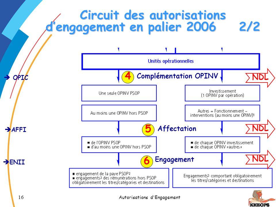 Circuit des autorisations d'engagement en palier 2006 2/2