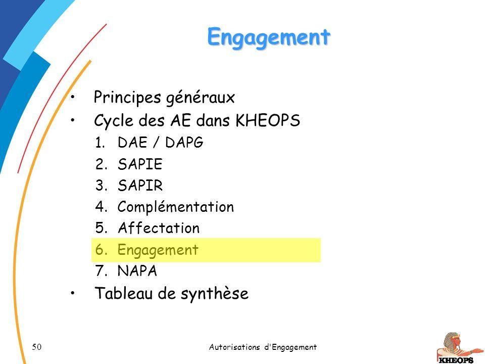 Autorisations d Engagement