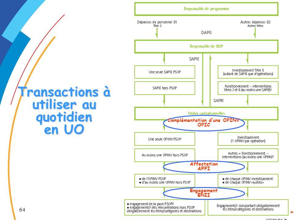 Transactions à utiliser au quotidien en UO