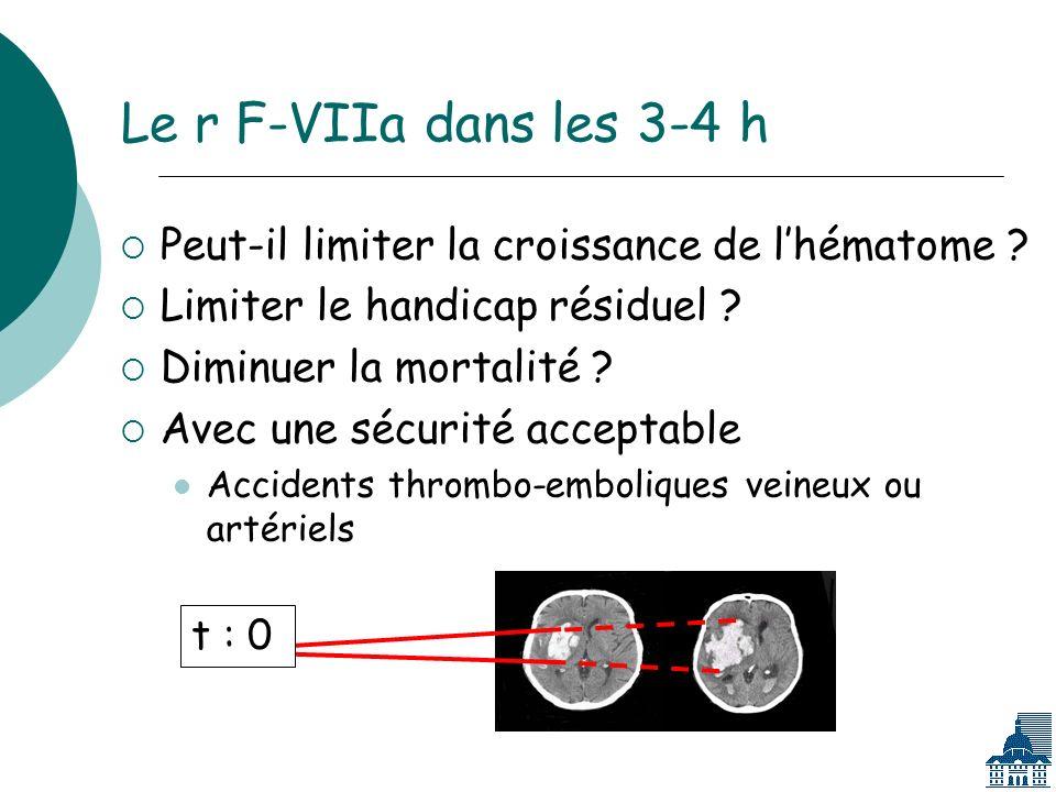 Le r F-VIIa dans les 3-4 h Peut-il limiter la croissance de l'hématome Limiter le handicap résiduel