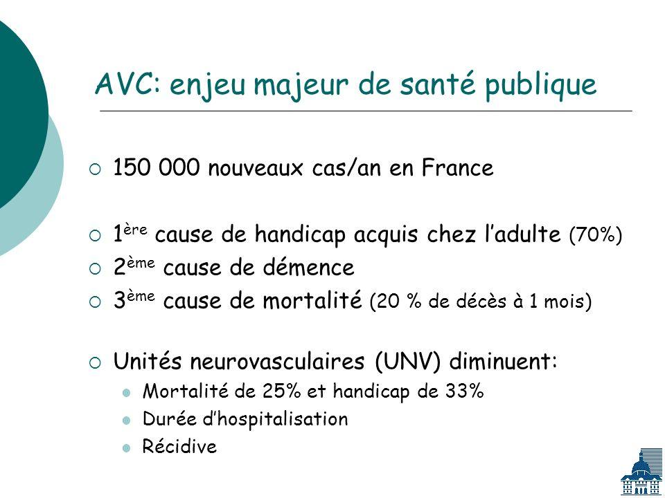 AVC: enjeu majeur de santé publique