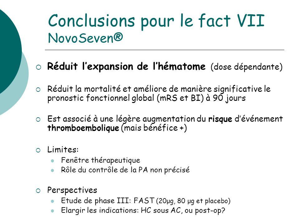 Conclusions pour le fact VII NovoSeven®