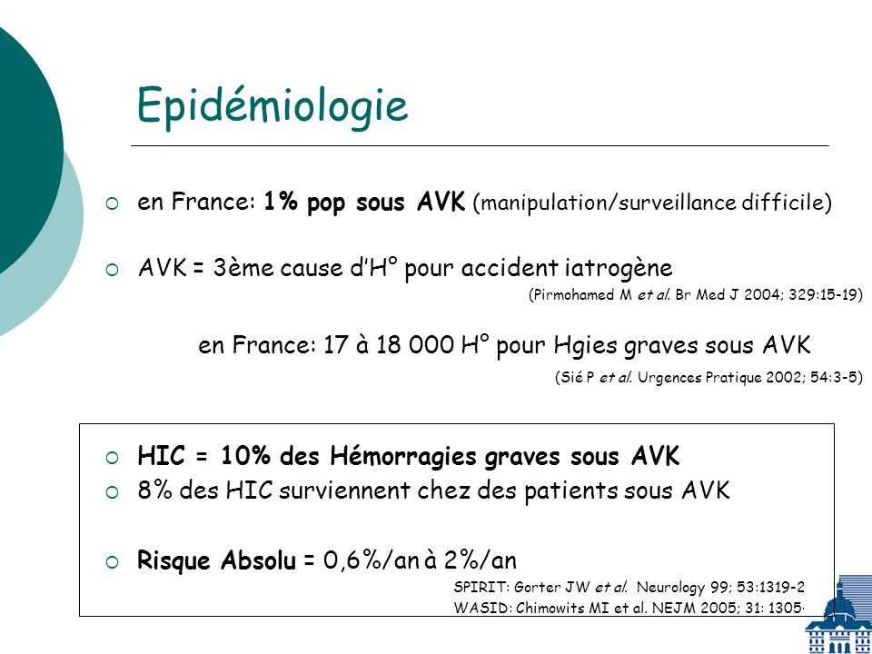 Epidémiologie en France: 1% pop sous AVK (manipulation/surveillance difficile) AVK = 3ème cause d'H° pour accident iatrogène.