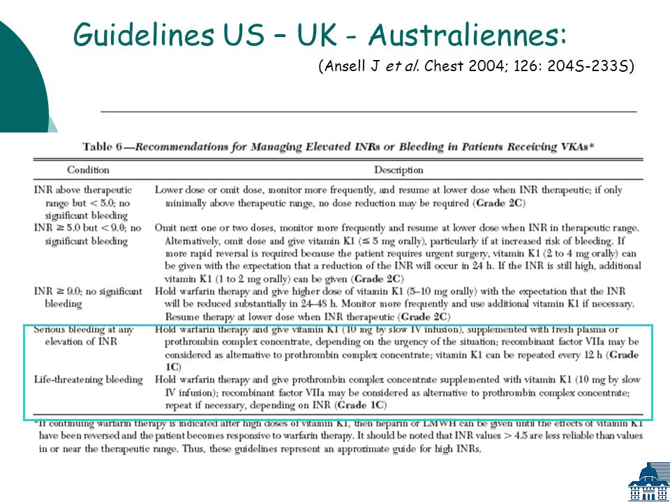 Guidelines US – UK - Australiennes: