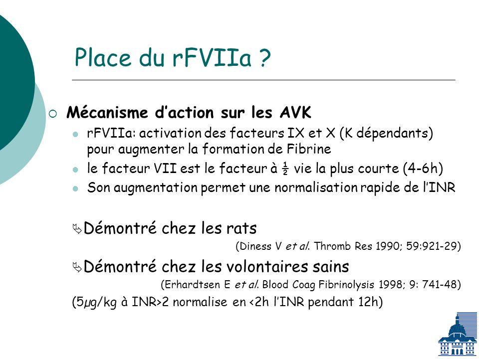 Place du rFVIIa Mécanisme d'action sur les AVK