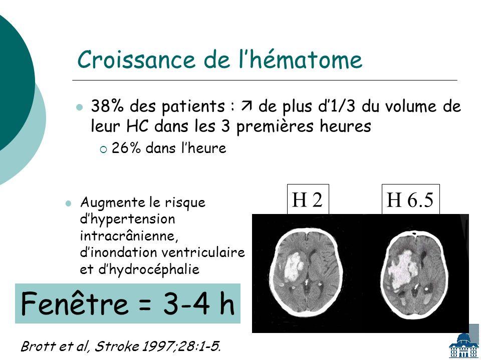 Croissance de l'hématome
