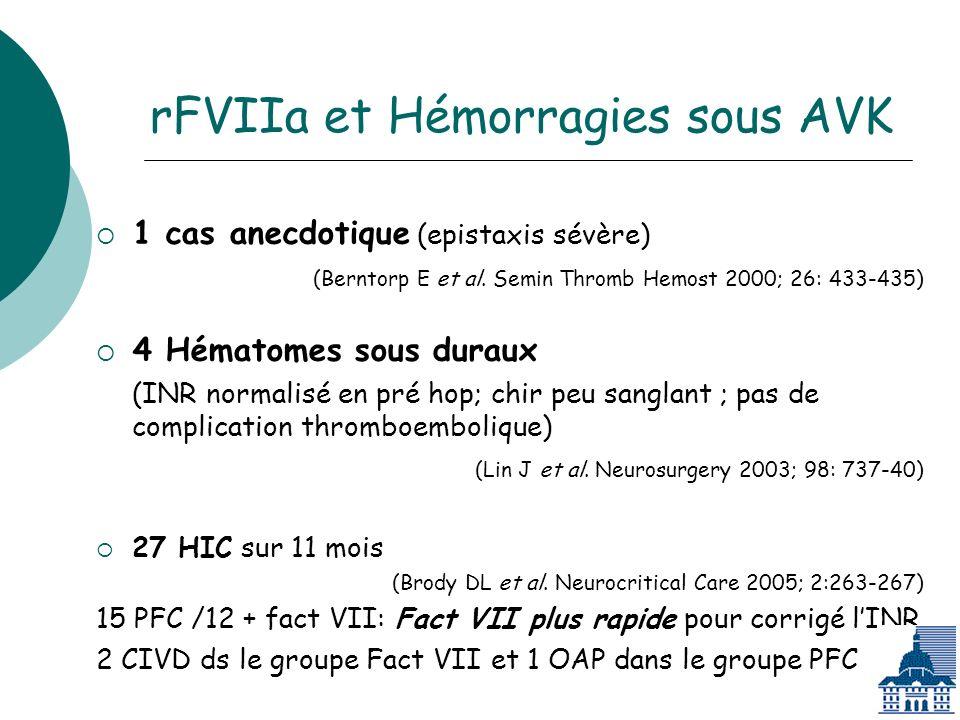 rFVIIa et Hémorragies sous AVK