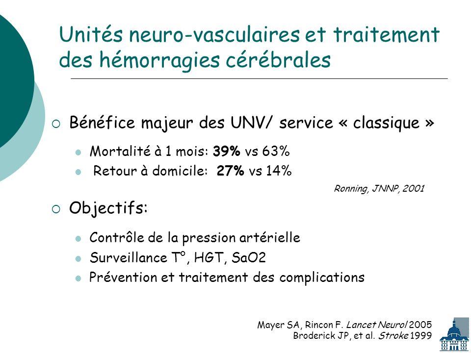 Unités neuro-vasculaires et traitement des hémorragies cérébrales