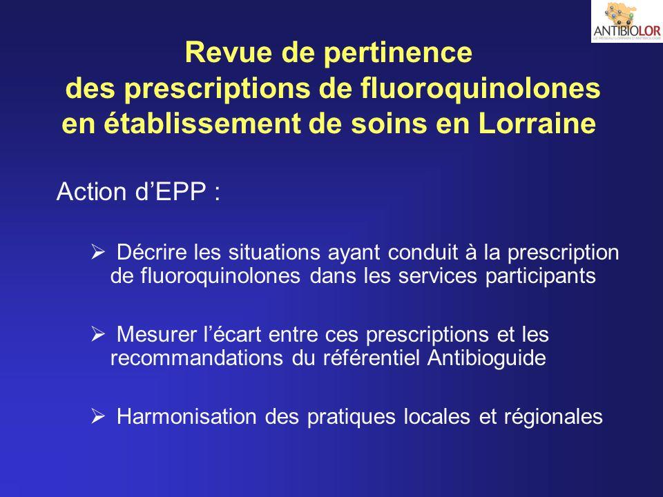 Revue de pertinence des prescriptions de fluoroquinolones en établissement de soins en Lorraine