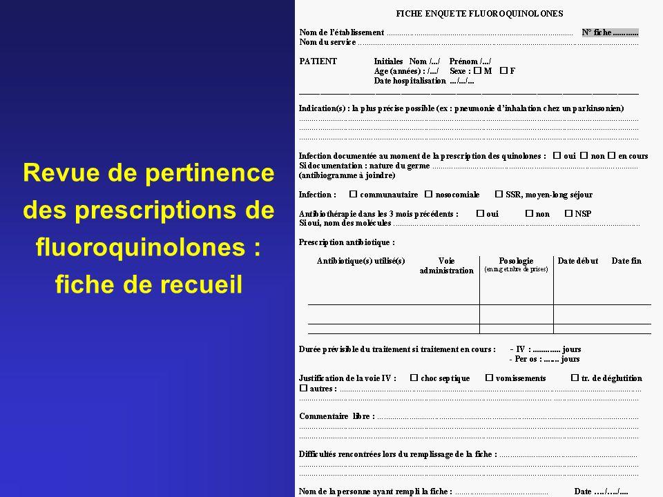 Revue de pertinence des prescriptions de fluoroquinolones : fiche de recueil