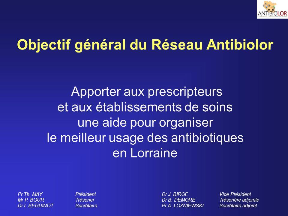 Objectif général du Réseau Antibiolor Apporter aux prescripteurs et aux établissements de soins une aide pour organiser le meilleur usage des antibiotiques en Lorraine