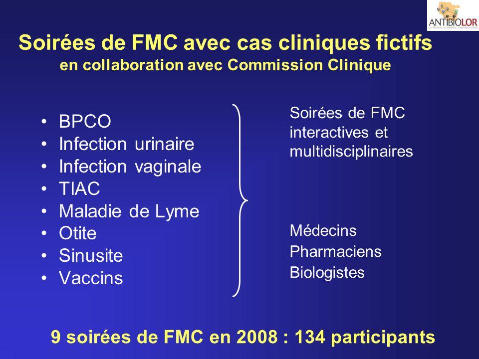 9 soirées de FMC en 2008 : 134 participants