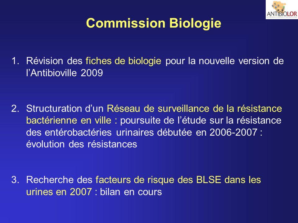 Commission Biologie Révision des fiches de biologie pour la nouvelle version de l'Antibioville 2009.