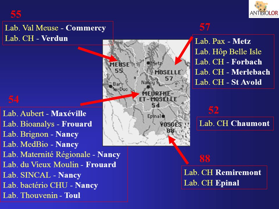 55 57 54 52 88 Lab. Val Meuse - Commercy Lab. CH - Verdun