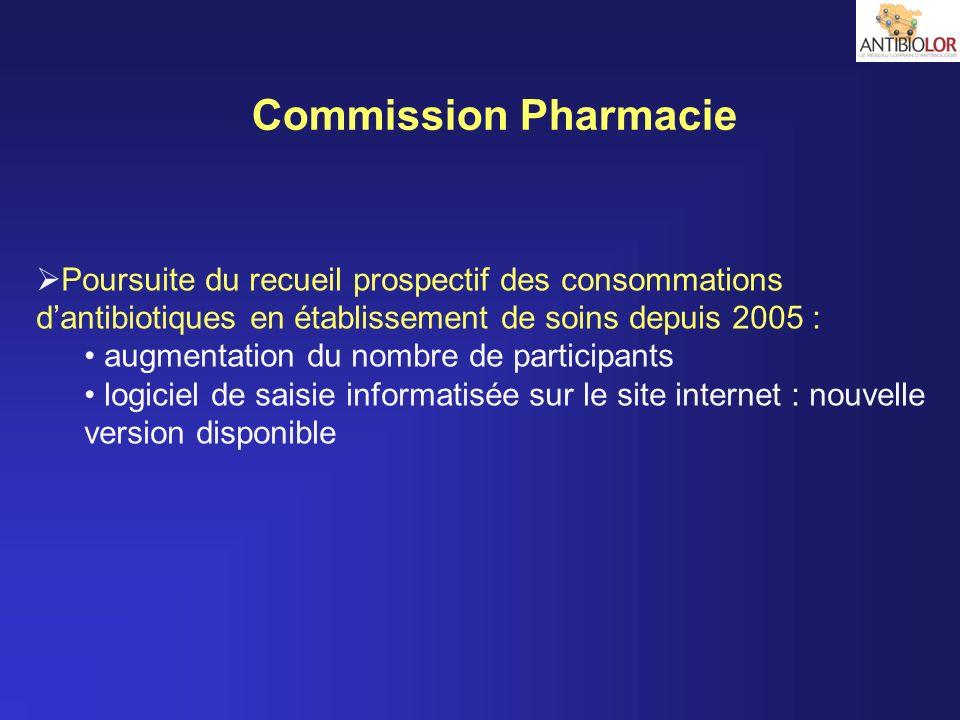 Commission Pharmacie Poursuite du recueil prospectif des consommations d'antibiotiques en établissement de soins depuis 2005 :