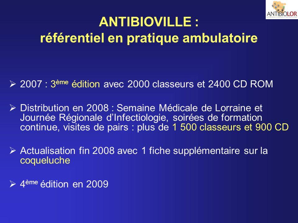 ANTIBIOVILLE : référentiel en pratique ambulatoire
