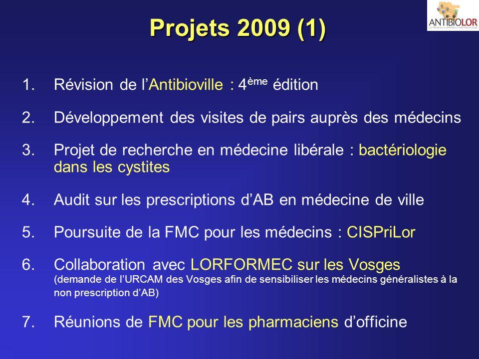 Projets 2009 (1) Révision de l'Antibioville : 4ème édition