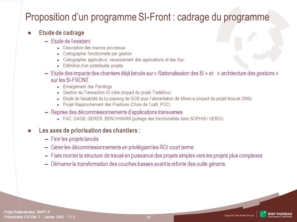 Proposition d'un programme SI-Front : cadrage du programme