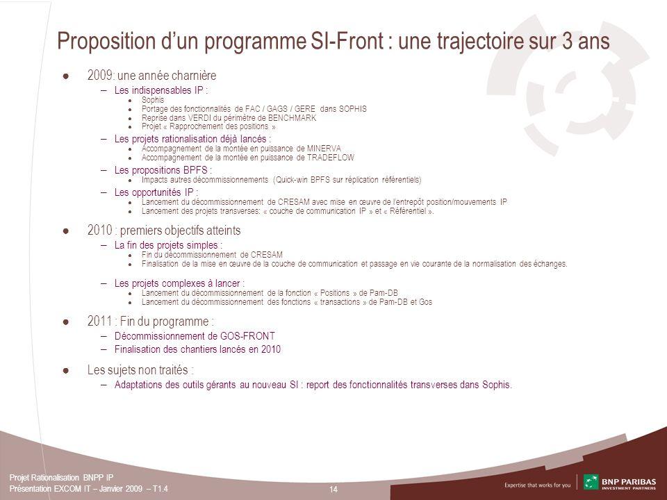 Proposition d'un programme SI-Front : une trajectoire sur 3 ans