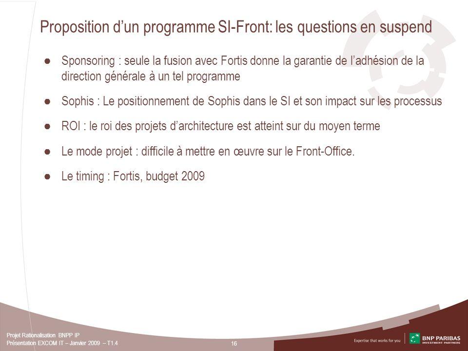 Proposition d'un programme SI-Front: les questions en suspend