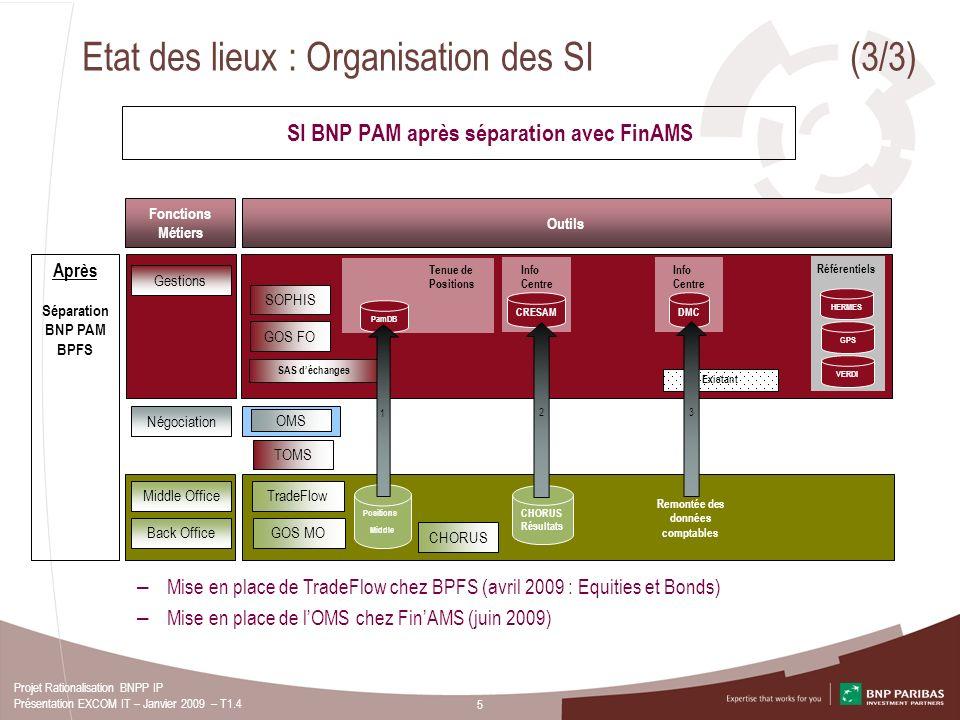 Etat des lieux : Organisation des SI (3/3)
