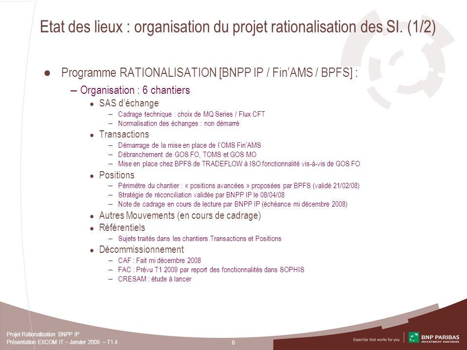 Etat des lieux : organisation du projet rationalisation des SI. (1/2)