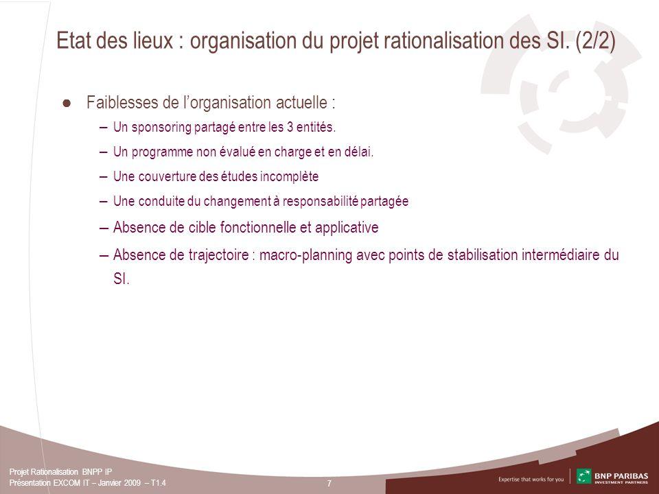 Etat des lieux : organisation du projet rationalisation des SI. (2/2)