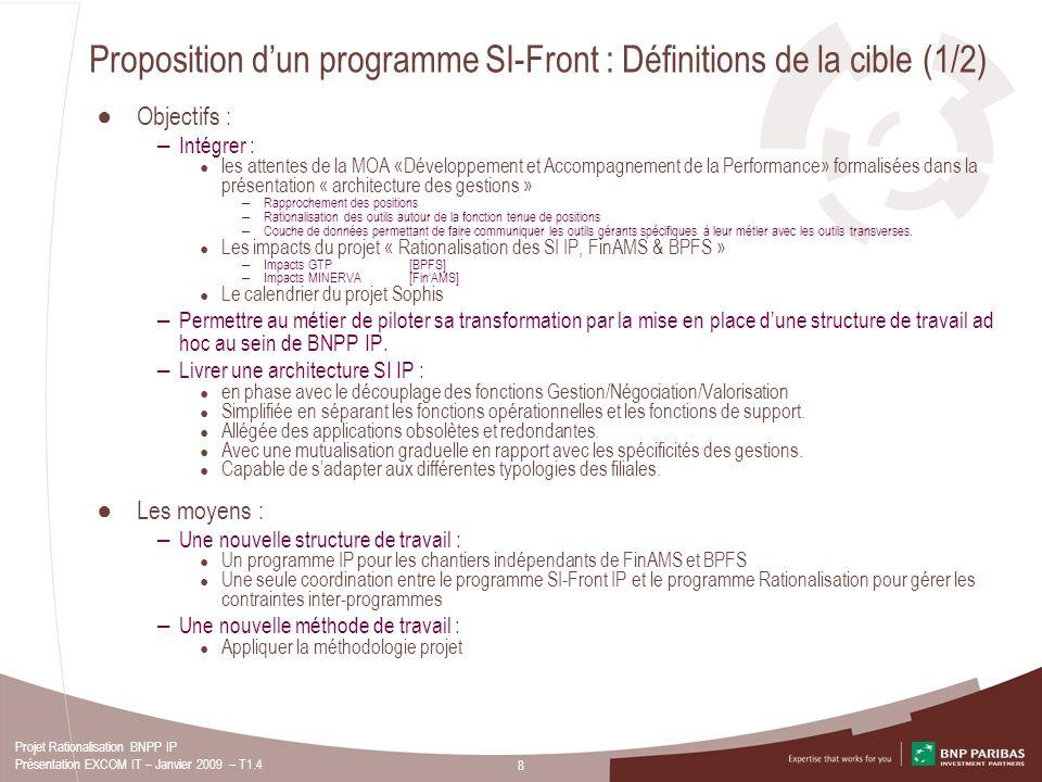 Proposition d'un programme SI-Front : Définitions de la cible (1/2)