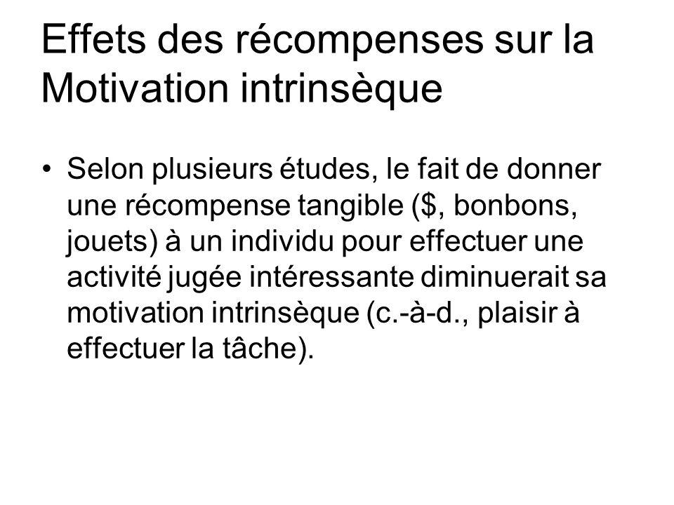 Effets des récompenses sur la Motivation intrinsèque