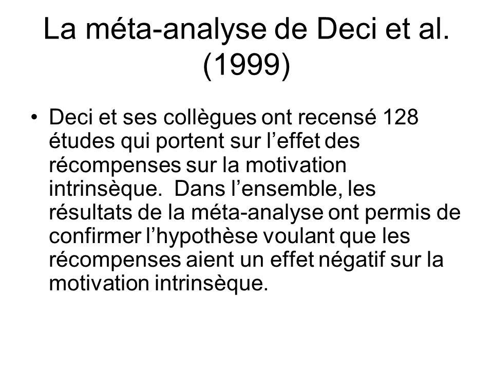 La méta-analyse de Deci et al. (1999)