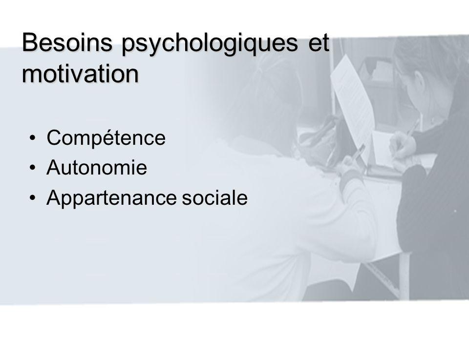 Besoins psychologiques et motivation