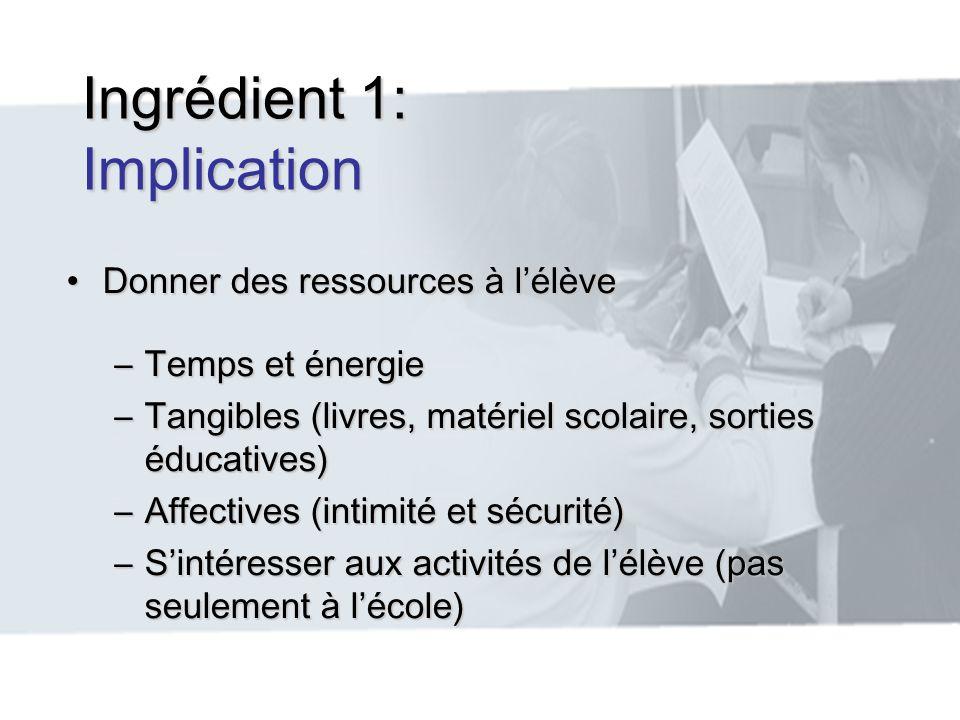 Ingrédient 1: Implication
