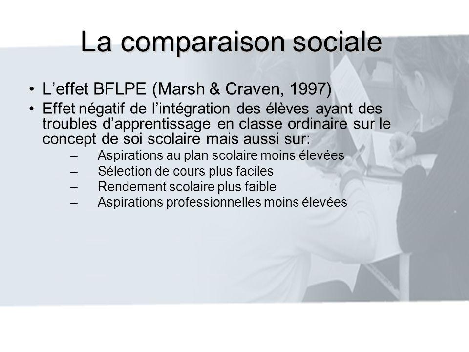 La comparaison sociale