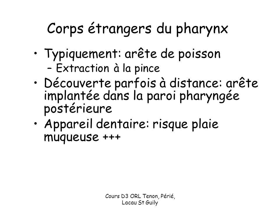Corps étrangers du pharynx