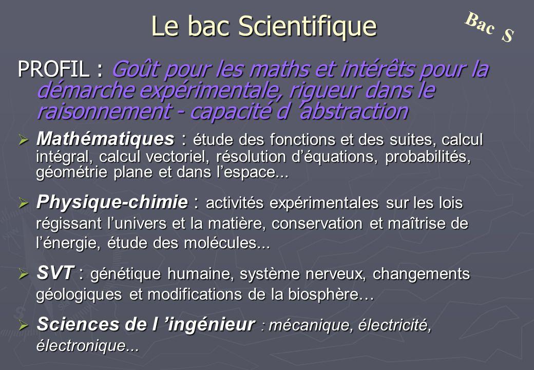 Le bac Scientifique Bac S.