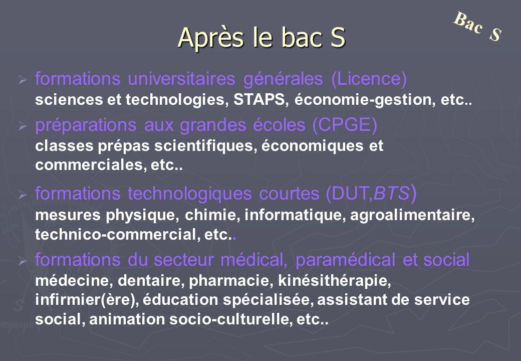 Après le bac S Bac S. formations universitaires générales (Licence) sciences et technologies, STAPS, économie-gestion, etc..