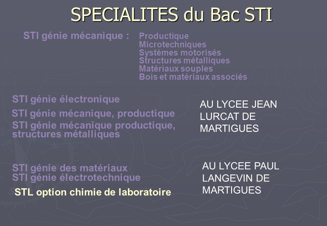 SPECIALITES du Bac STI STI génie mécanique : Productique