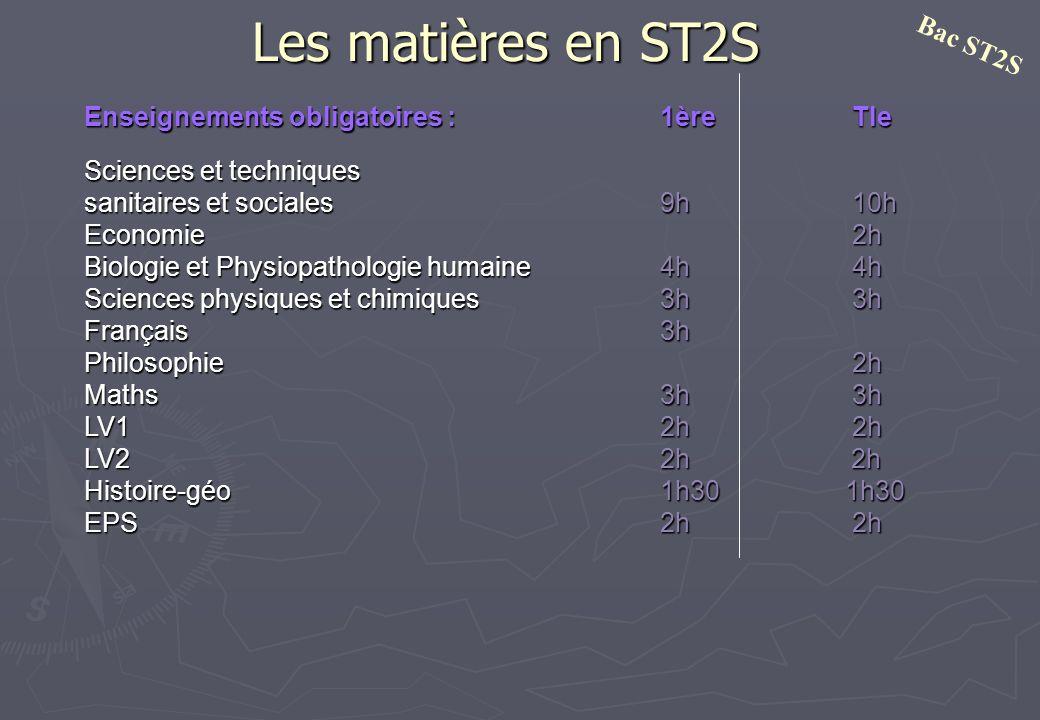 Les matières en ST2S Bac ST2S Enseignements obligatoires : 1ère Tle