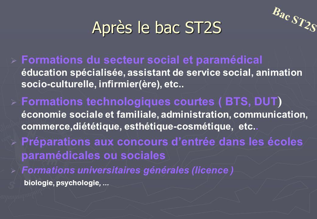 Après le bac ST2S Bac ST2S.