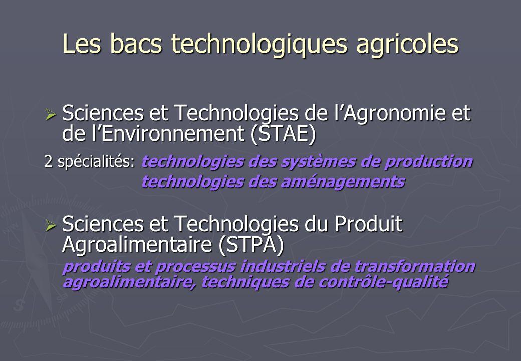 Les bacs technologiques agricoles
