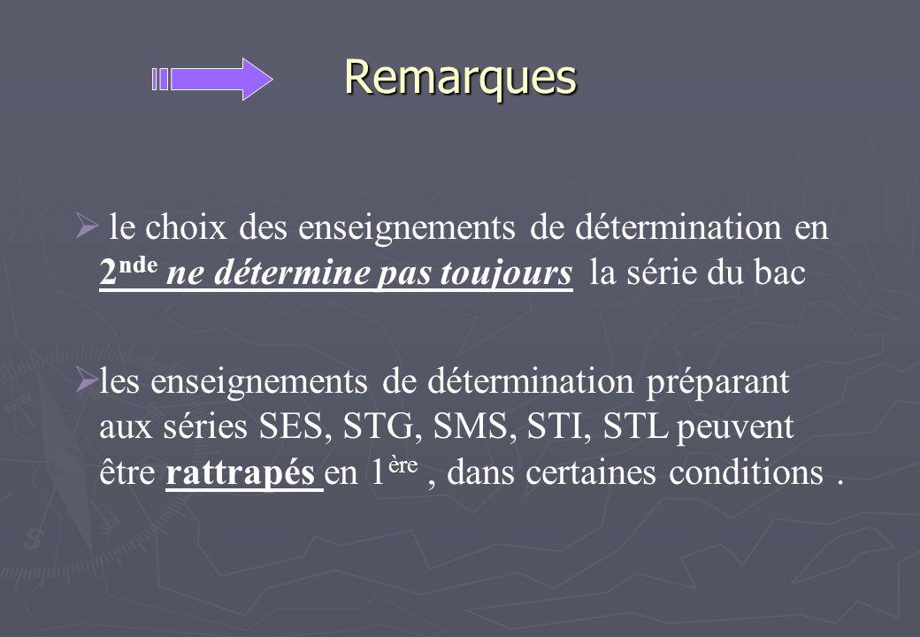Remarques le choix des enseignements de détermination en 2nde ne détermine pas toujours la série du bac.