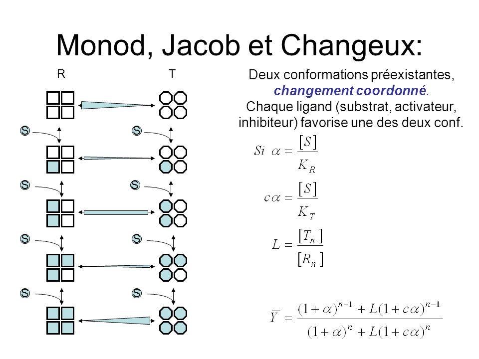 Monod, Jacob et Changeux: