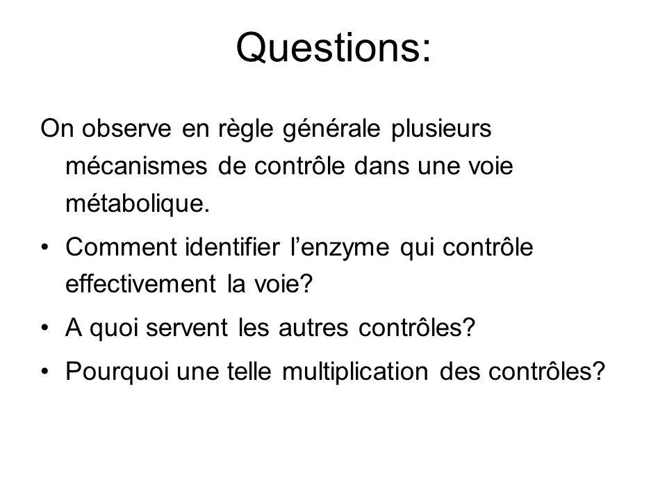 Questions: On observe en règle générale plusieurs mécanismes de contrôle dans une voie métabolique.