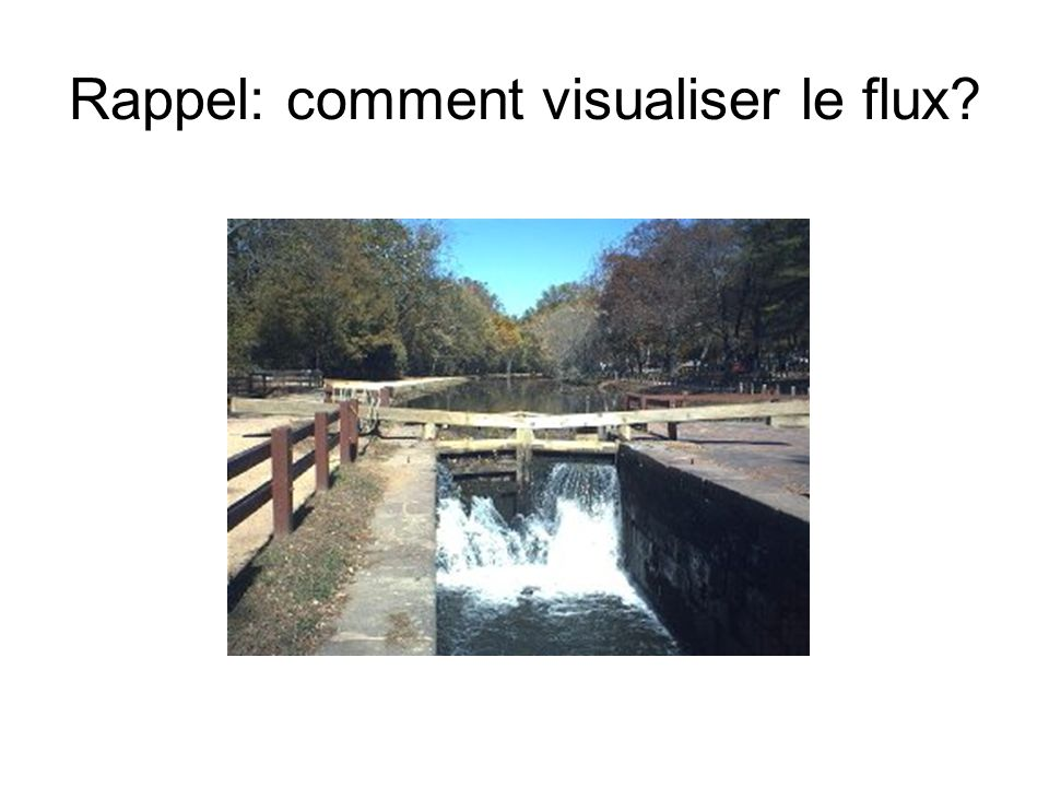 Rappel: comment visualiser le flux