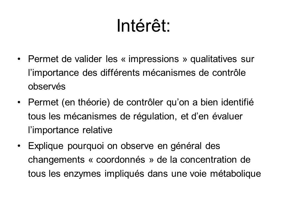 Intérêt: Permet de valider les « impressions » qualitatives sur l'importance des différents mécanismes de contrôle observés.