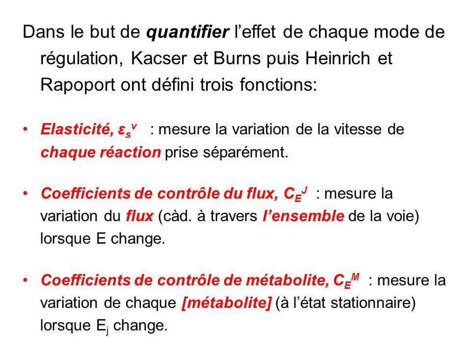 Dans le but de quantifier l'effet de chaque mode de régulation, Kacser et Burns puis Heinrich et Rapoport ont défini trois fonctions: