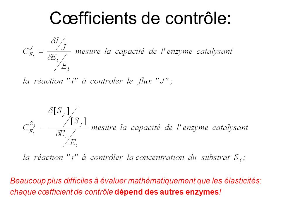 Cœfficients de contrôle: