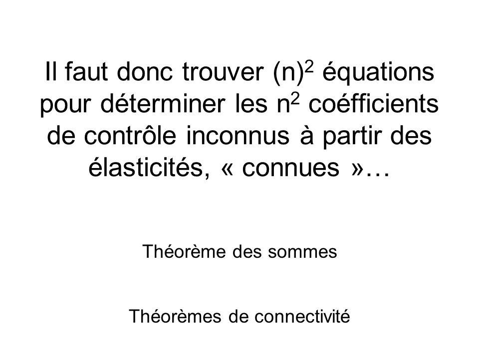Théorème des sommes Théorèmes de connectivité